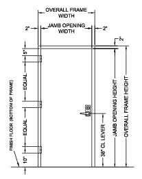 STC SCIF Door Diagram